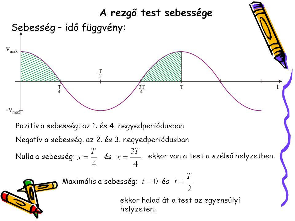 A rezgő test sebessége Sebesség – idő függvény: Pozitív a sebesség: az 1. és 4. negyedperiódusban Negatív a sebesség: az 2. és 3. negyedperiódusban Nu