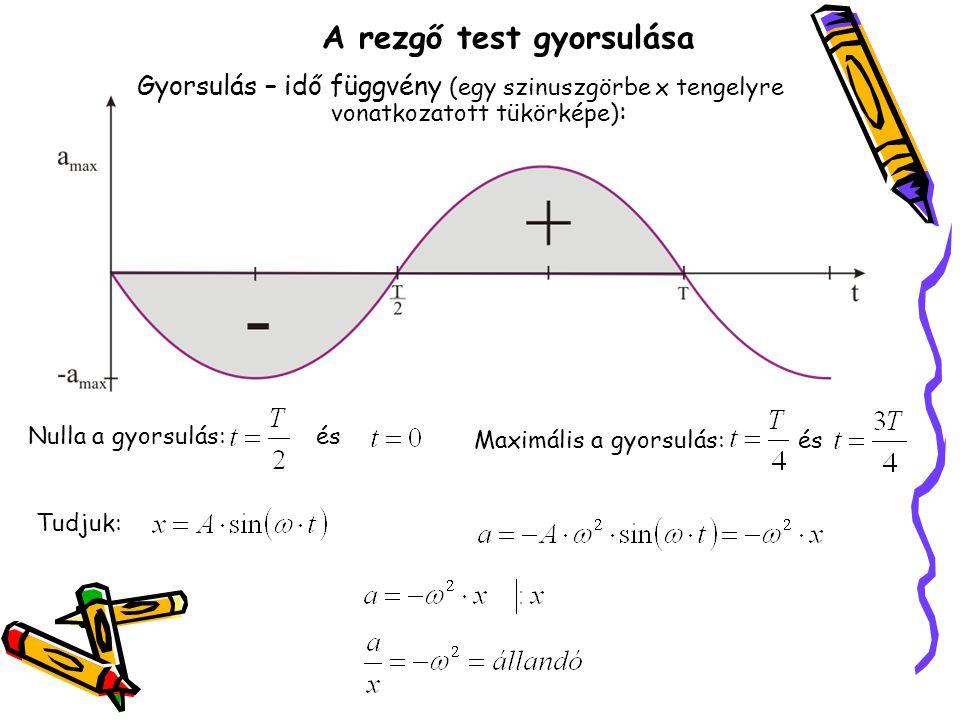 A rezgő test gyorsulása Gyorsulás – idő függvény (egy szinuszgörbe x tengelyre vonatkozatott tükörképe) : Nulla a gyorsulás: és Maximális a gyorsulás:
