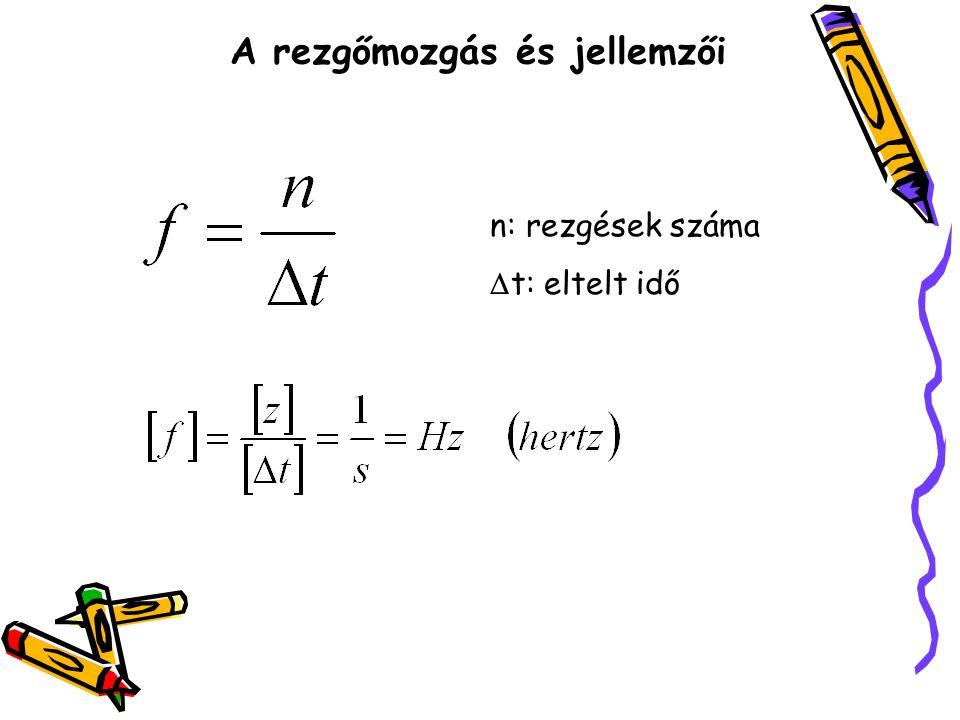 A rezgőmozgás és jellemzői A ferkvencia 2  szerese.