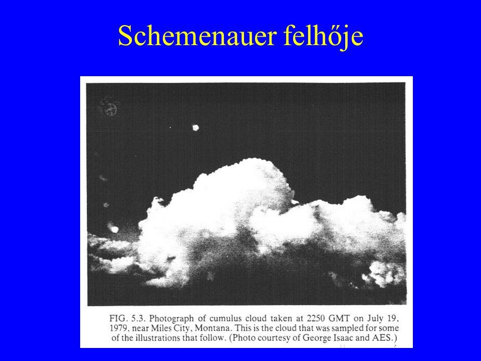 Schemenauer felhője