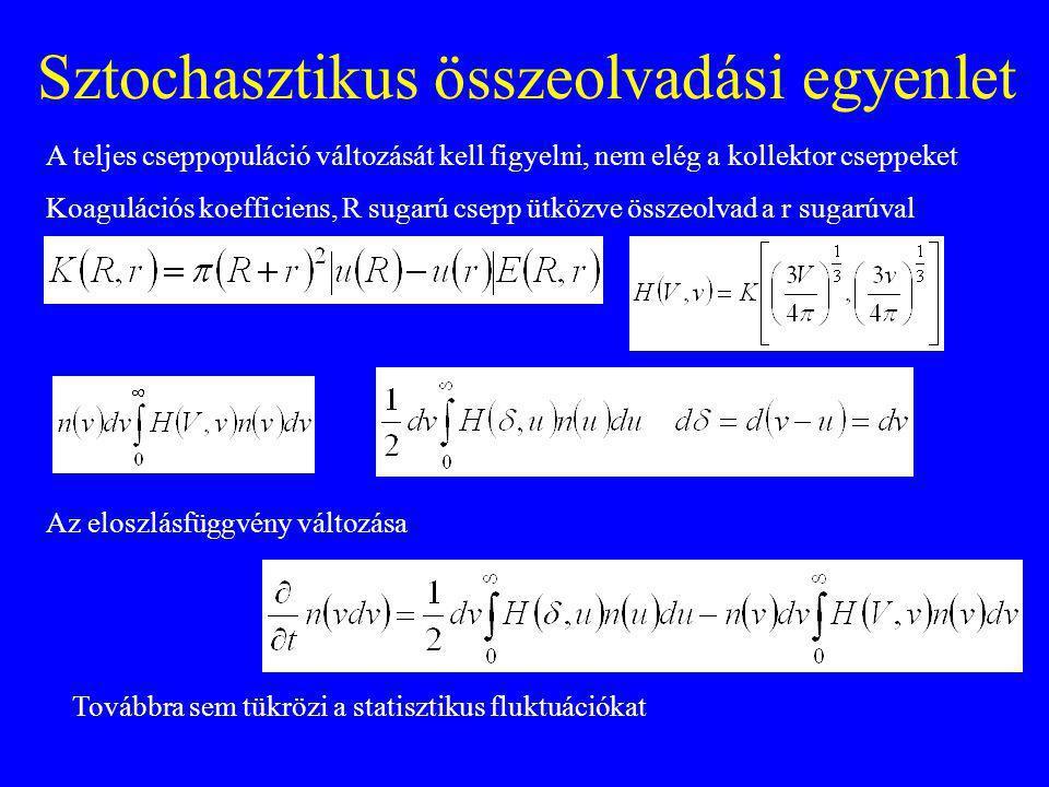 Sztochasztikus összeolvadási egyenlet A teljes cseppopuláció változását kell figyelni, nem elég a kollektor cseppeket Koagulációs koefficiens, R sugarú csepp ütközve összeolvad a r sugarúval Az eloszlásfüggvény változása Továbbra sem tükrözi a statisztikus fluktuációkat