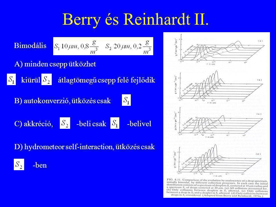Berry és Reinhardt II.