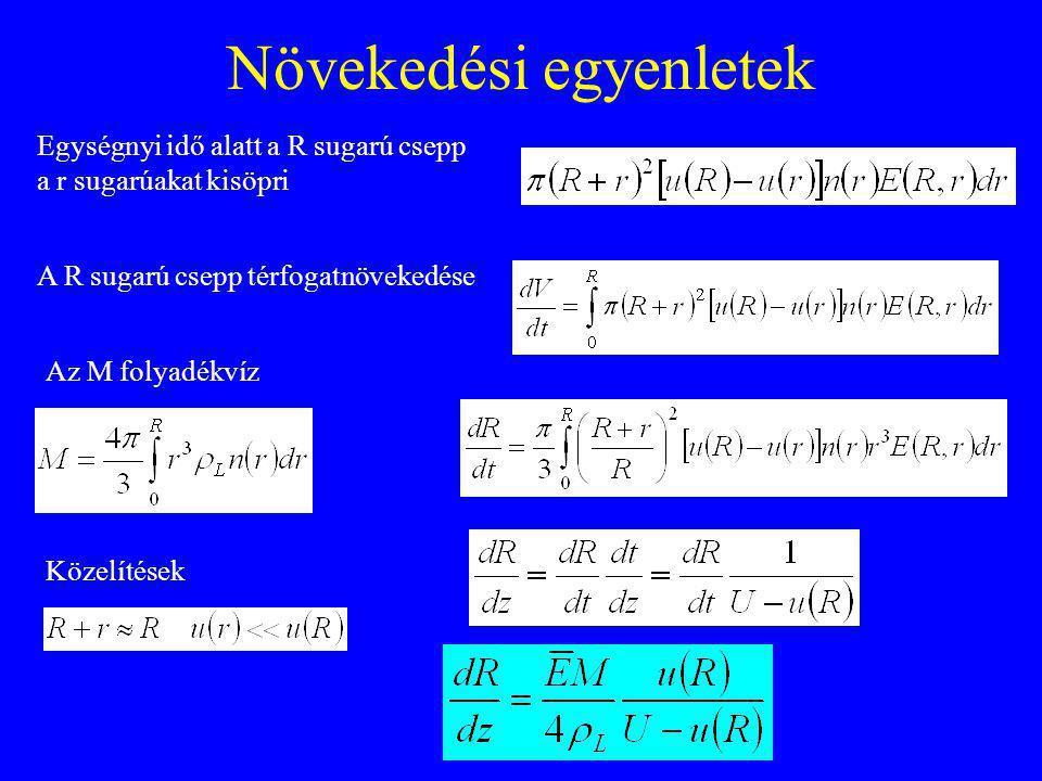 Növekedési egyenletek Egységnyi idő alatt a R sugarú csepp a r sugarúakat kisöpri A R sugarú csepp térfogatnövekedése Az M folyadékvíz Közelítések