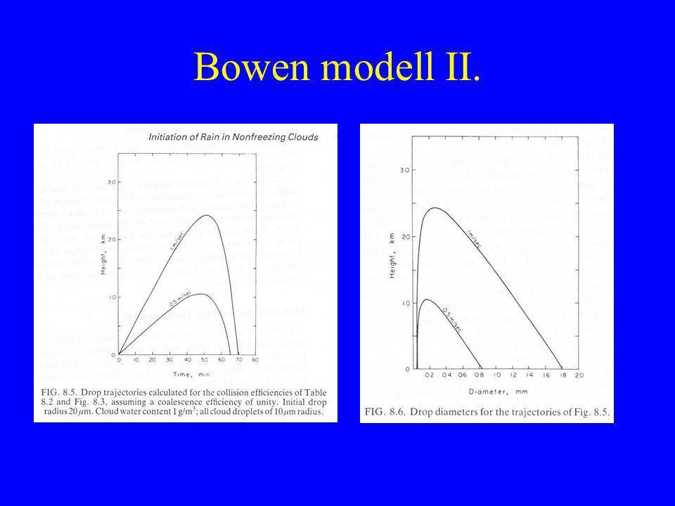 Bowen modell II.