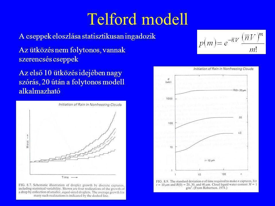 Telford modell A cseppek eloszlása statisztikusan ingadozik Az ütközés nem folytonos, vannak szerencsés cseppek Az első 10 ütközés idejében nagy szórás, 20 útán a folytonos modell alkalmazható