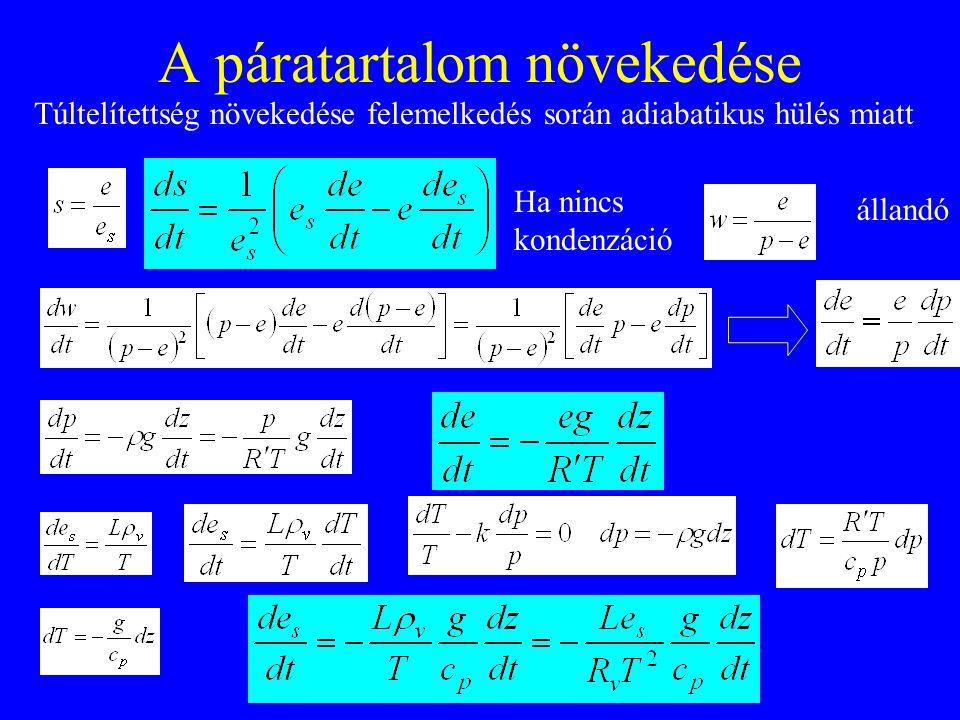 A páratartalom növekedése Túltelítettség növekedése felemelkedés során adiabatikus hülés miatt Ha nincs kondenzáció állandó