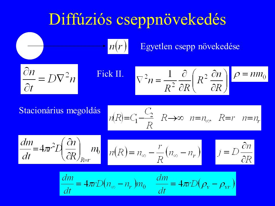 Diffúziós cseppnövekedés Egyetlen csepp növekedése Fick II. Stacionárius megoldás