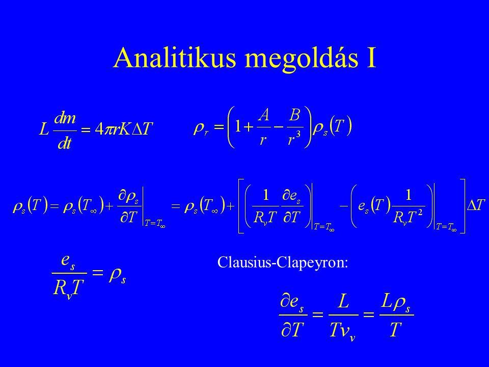 Analitikus megoldás I Clausius-Clapeyron: