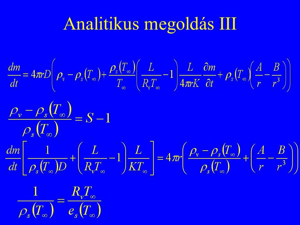 Analitikus megoldás IV. D és K kissé függnek T-től