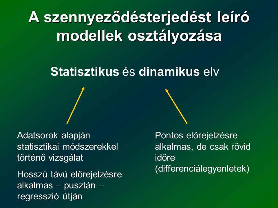 A szennyeződésterjedést leíró modellek osztályozása Statisztikus és dinamikus elv Adatsorok alapján statisztikai módszerekkel történő vizsgálat Hosszú