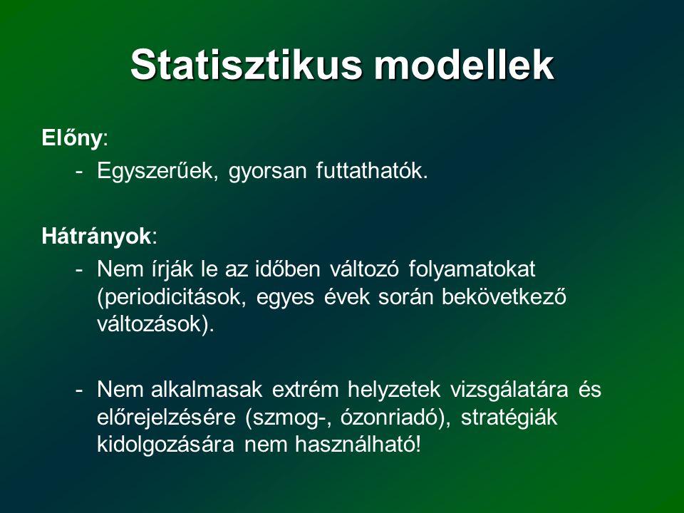 Statisztikus modellek Előny: -Egyszerűek, gyorsan futtathatók. Hátrányok: -Nem írják le az időben változó folyamatokat (periodicitások, egyes évek sor