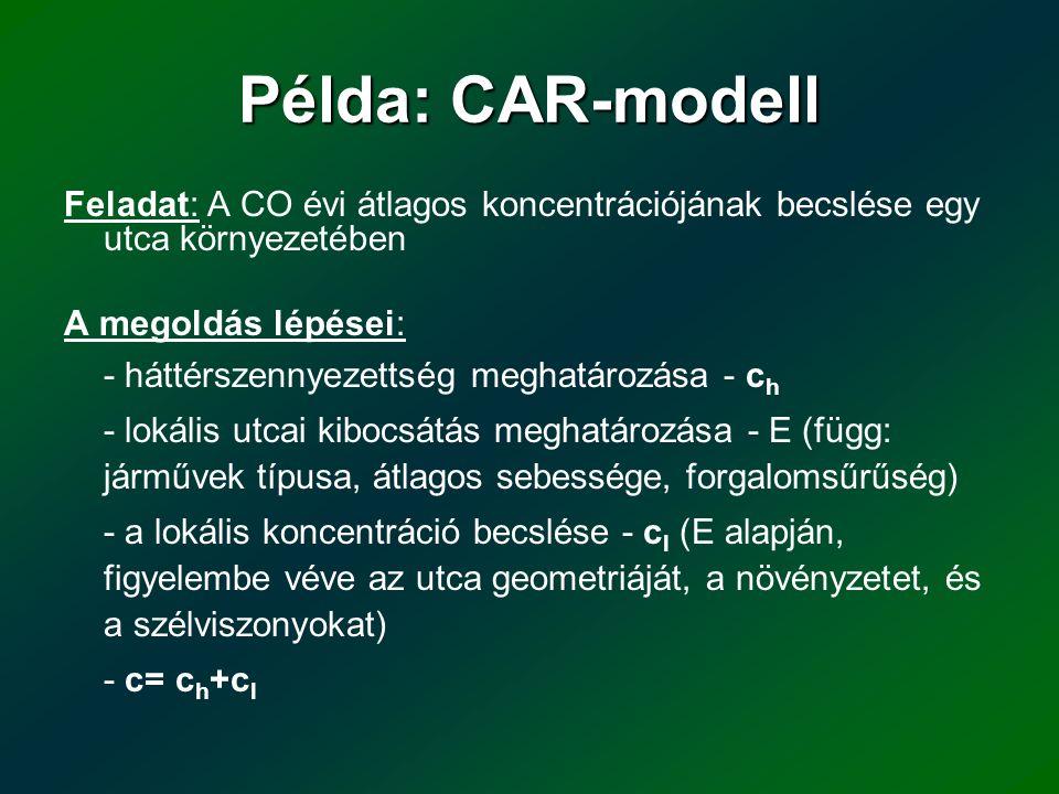Példa: CAR-modell Feladat: A CO évi átlagos koncentrációjának becslése egy utca környezetében A megoldás lépései: - háttérszennyezettség meghatározása