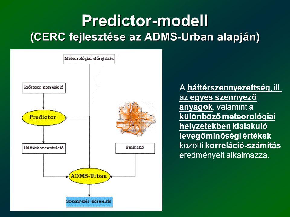 Predictor-modell (CERC fejlesztése az ADMS-Urban alapján) A háttérszennyezettség, ill. az egyes szennyező anyagok, valamint a különböző meteorológiai