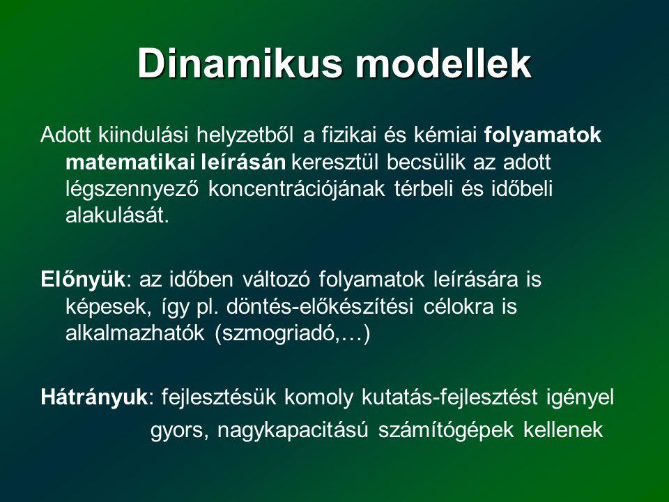 Dinamikus modellek Adott kiindulási helyzetből a fizikai és kémiai folyamatok matematikai leírásán keresztül becsülik az adott légszennyező koncentrác