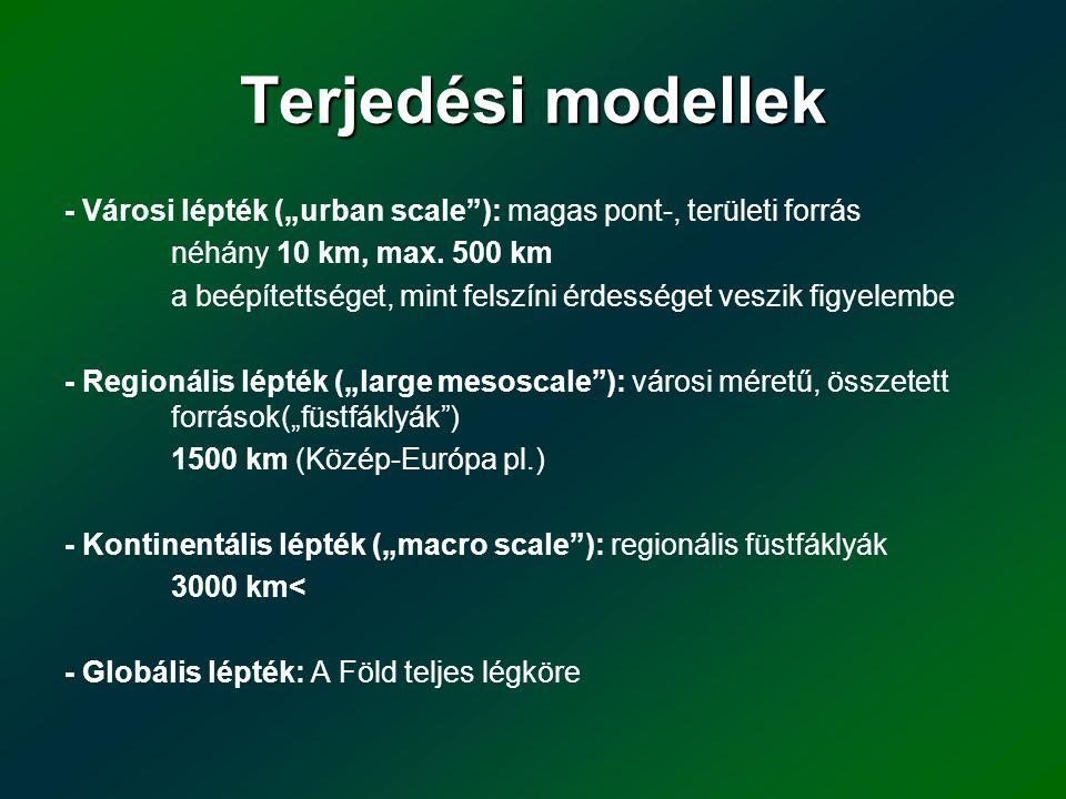"""Terjedési modellek - Városi lépték (""""urban scale""""): magas pont-, területi forrás néhány 10 km, max. 500 km a beépítettséget, mint felszíni érdességet"""