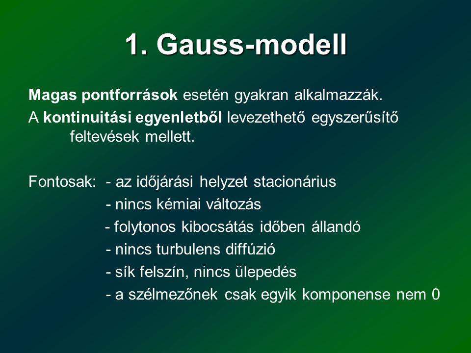 1. Gauss-modell Magas pontforrások esetén gyakran alkalmazzák. A kontinuitási egyenletből levezethető egyszerűsítő feltevések mellett. Fontosak: - az