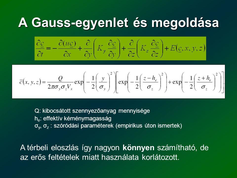 A Gauss-egyenlet és megoldása Q: kibocsátott szennyezőanyag mennyisége h e : effektív kéménymagasság σ y, σ z : szóródási paraméterek (empirikus úton