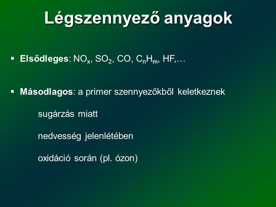 Légszennyező anyagok  Kén-dioxid (szénégetés, kénsavgyártás, papírgyártás)  Nitrogén-oxidok (műtrágyagyártás, HNO 3 -gyártás, villámlás)  Szén-monoxid (tökéletlen égés) és CO 2  Ammónia (nitrogénműtrágyák gyártása)  Fluorvegyületek (üveggyártás, zománcozás, Al- kohászat, szuperfoszfát gyártása)  Szénhidrogének (metán)  Ózon (troposzférában, másodlagos légszennyező)