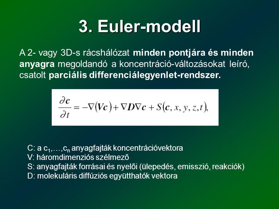 3. Euler-modell A 2- vagy 3D-s rácshálózat minden pontjára és minden anyagra megoldandó a koncentráció-változásokat leíró, csatolt parciális differenc