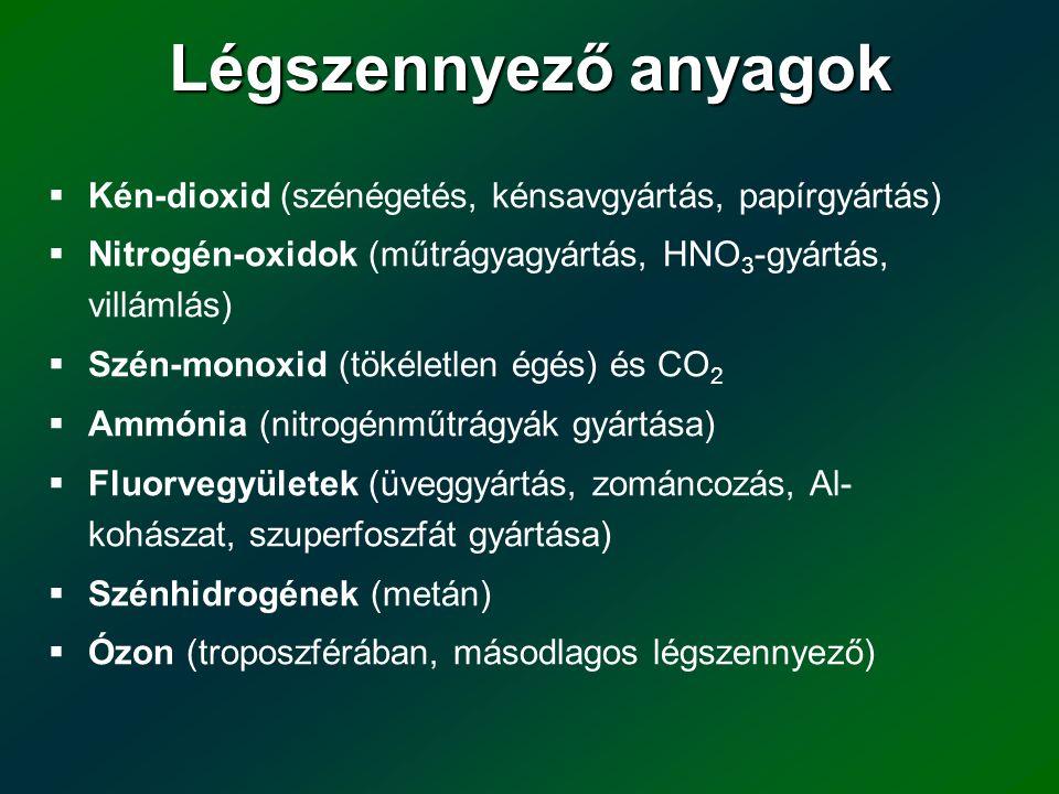 Légszennyező anyagok  Kén-dioxid (szénégetés, kénsavgyártás, papírgyártás)  Nitrogén-oxidok (műtrágyagyártás, HNO 3 -gyártás, villámlás)  Szén-mono