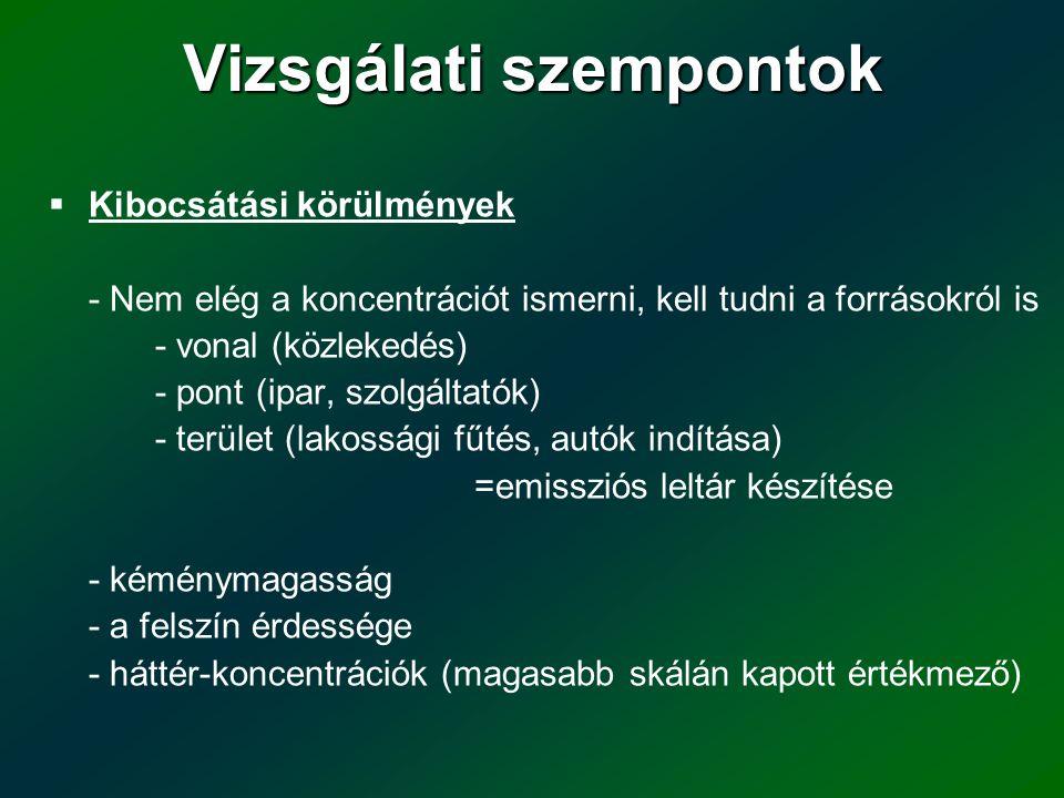 Hagyományos és adaptív rácsok összehasonlítása Nagy sűrűségű, állandó felbontású rács (17,5 km) Adaptív rács, Budapestre koncentrálva