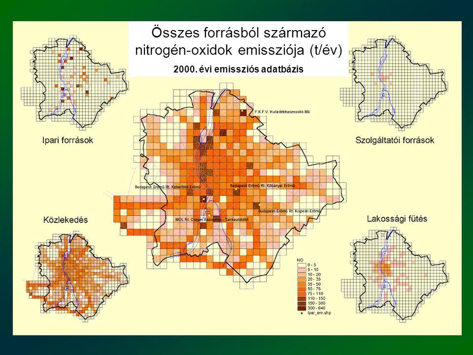 Összes forrásból származó nitrogén-oxidok emissziója (t/év) 2000. évi emissziós adatbázis