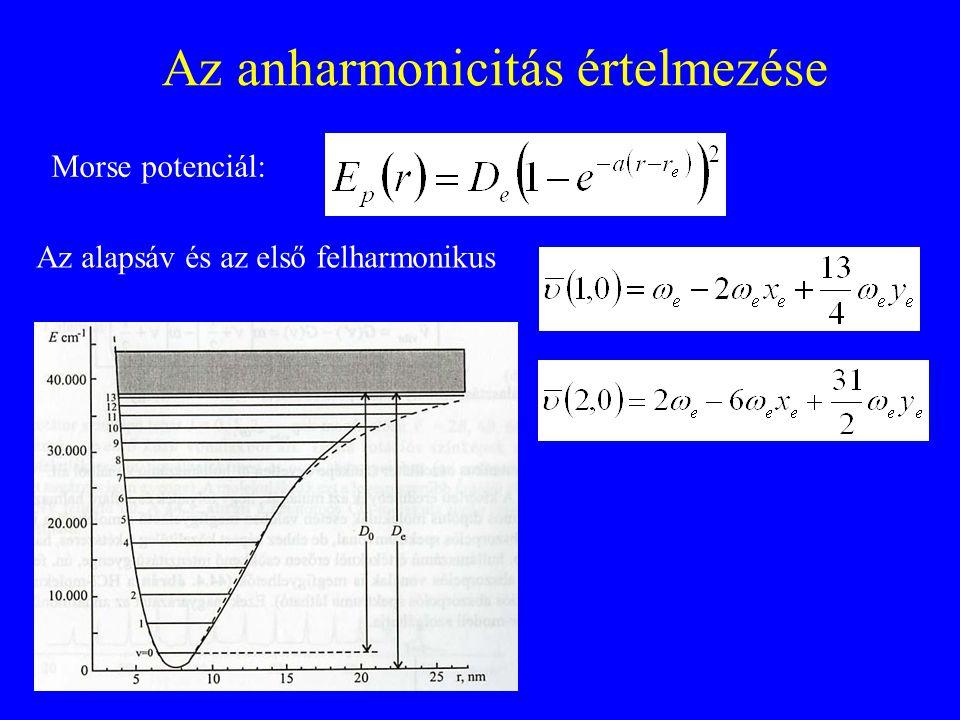 Az anharmonicitás értelmezése Morse potenciál: Az alapsáv és az első felharmonikus