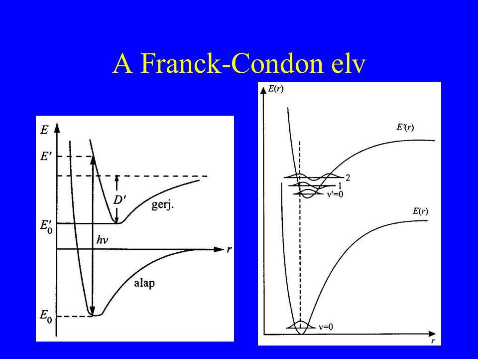 A Franck-Condon elv