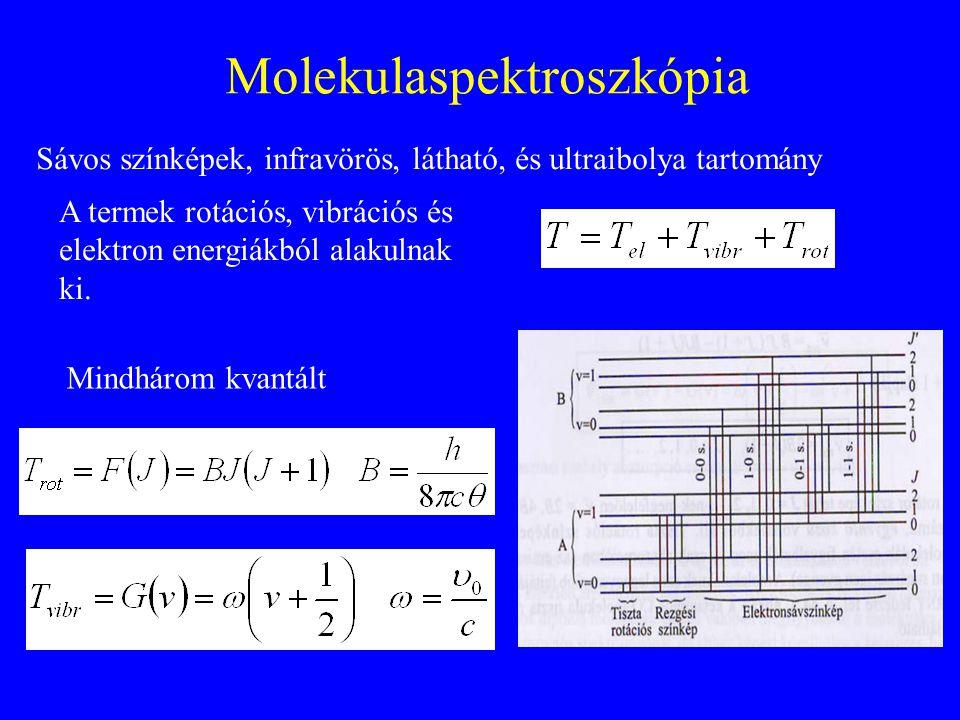 Molekulaspektroszkópia Sávos színképek, infravörös, látható, és ultraibolya tartomány A termek rotációs, vibrációs és elektron energiákból alakulnak k