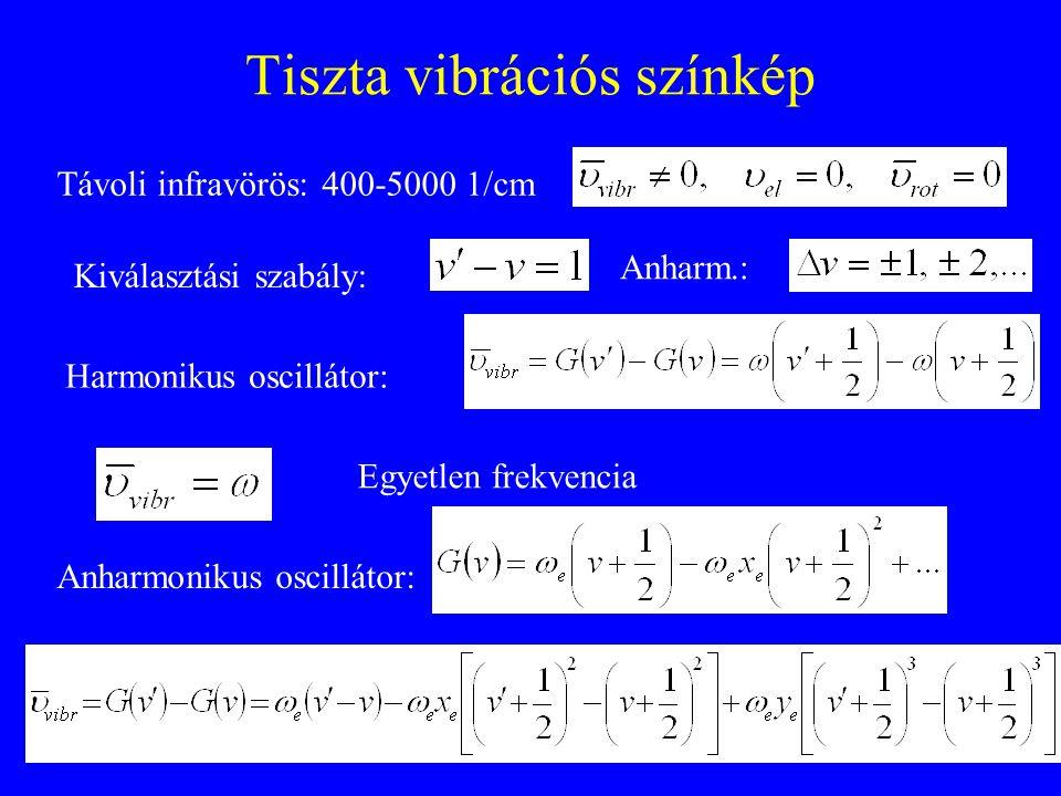 Tiszta vibrációs színkép Távoli infravörös: 400-5000 1/cm Kiválasztási szabály: Harmonikus oscillátor: Egyetlen frekvencia Anharmonikus oscillátor: An