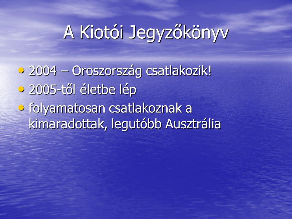 A Kiotói Jegyzőkönyv 2004 – Oroszország csatlakozik.