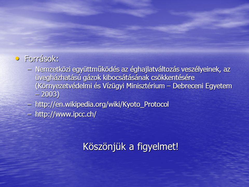 Források: Források: –Nemzetközi együttműködés az éghajlatváltozás veszélyeinek, az üvegházhatású gázok kibocsátásának csökkentésére (Környezetvédelmi és Vízügyi Minisztérium – Debreceni Egyetem – 2003) –http://en.wikipedia.org/wiki/Kyoto_Protocol –http://www.ipcc.ch/ Köszönjük a figyelmet!