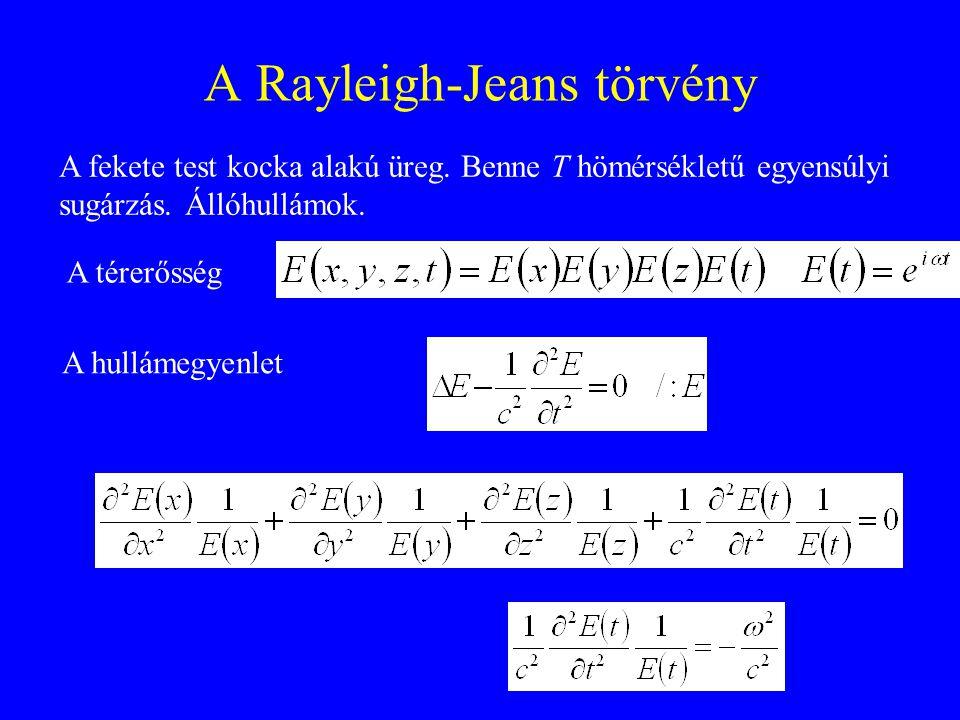 A Rayleigh-Jeans törvény A fekete test kocka alakú üreg. Benne T hömérsékletű egyensúlyi sugárzás. Állóhullámok. A térerősség A hullámegyenlet