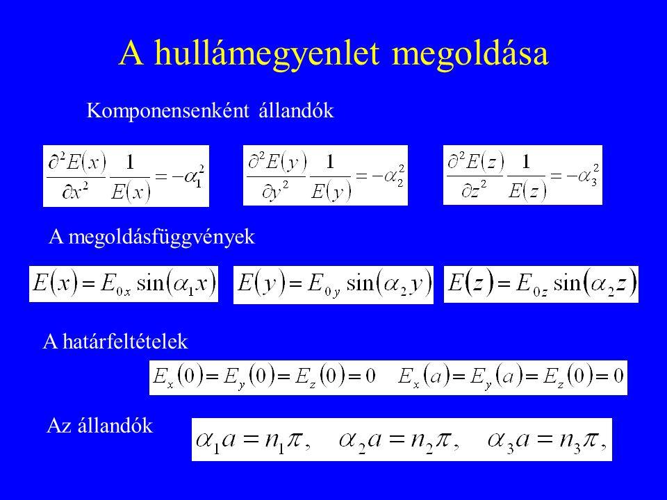 A hullámegyenlet megoldása Komponensenként állandók A megoldásfüggvények A határfeltételek Az állandók