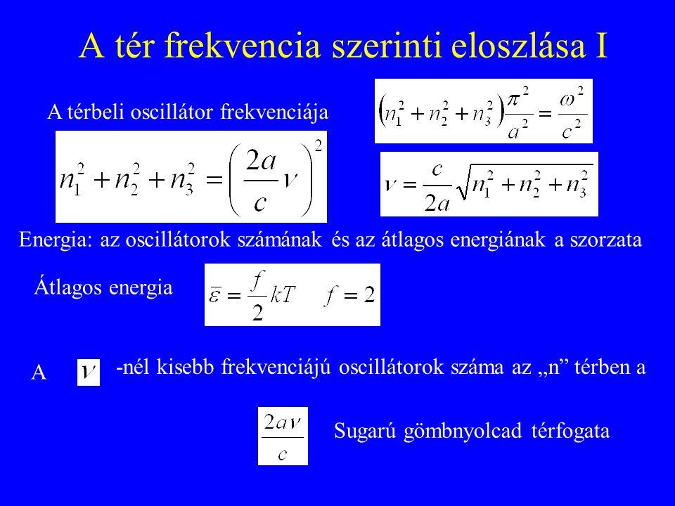 A tér frekvencia szerinti eloszlása I A térbeli oscillátor frekvenciája Energia: az oscillátorok számának és az átlagos energiának a szorzata Átlagos