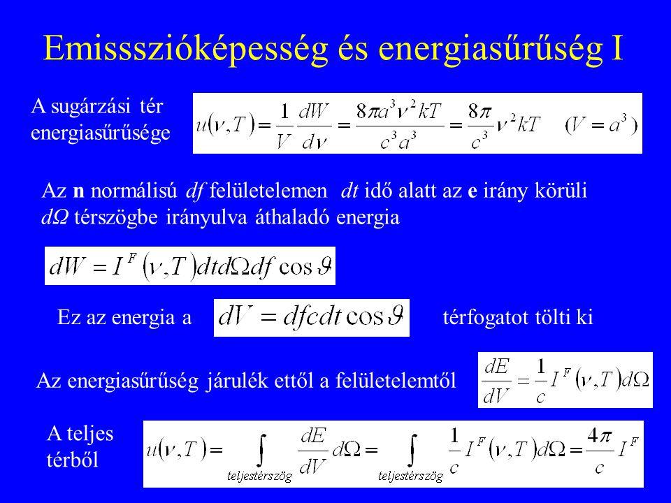 Emissszióképesség és energiasűrűség I A sugárzási tér energiasűrűsége Az n normálisú df felületelemen dt idő alatt az e irány körüli dΩ térszögbe irán