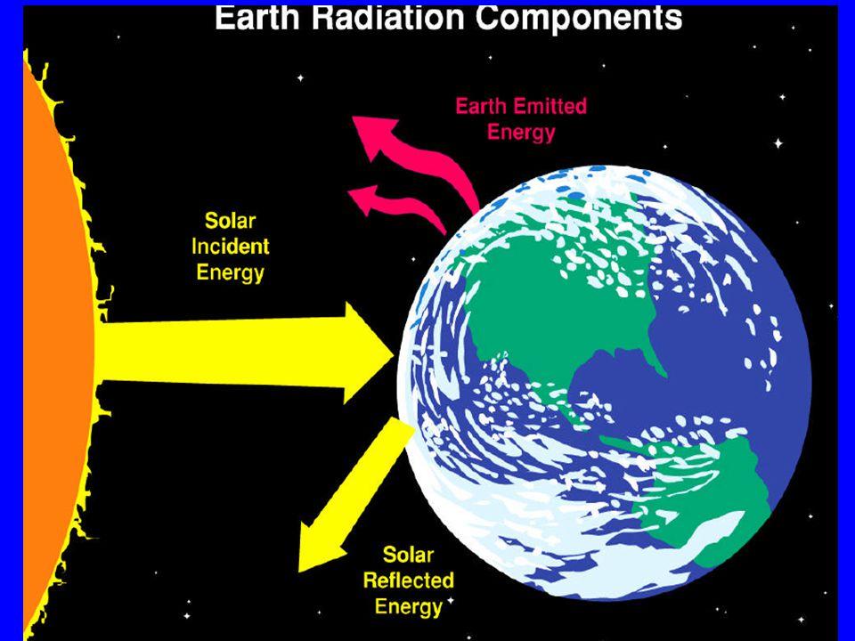 Planck sugárzási törvény