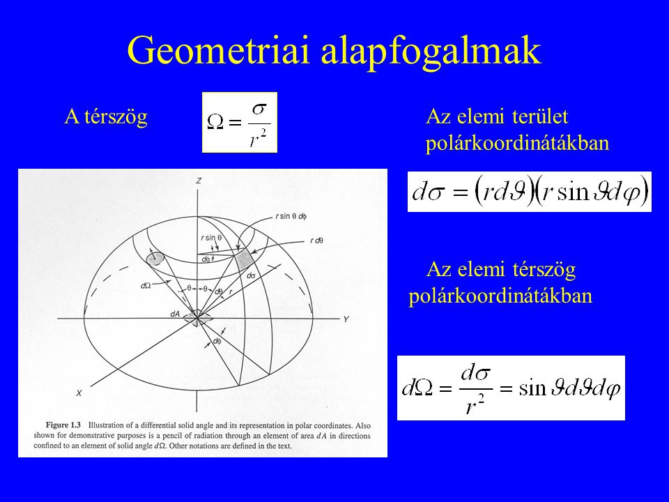 Sugárzástani alapfogalmak A kisugárzott energia A meghatározott irányba, egységnyi felület által, egységnyi térszögbe, egységnyi idő alatt, meghatározott hullámhossztartomány- ban kisugárzott energia Emisszióképesség Monokromatikus intenzitás, vagy radiancia