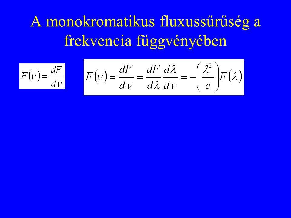 A Rayleigh-Jeans törvény Az intenzitás és az energiasűrűség kapcsolata A sugárzás energiasűrűsége Rayleigh-Jeans A féltérbe sugárzott energiával
