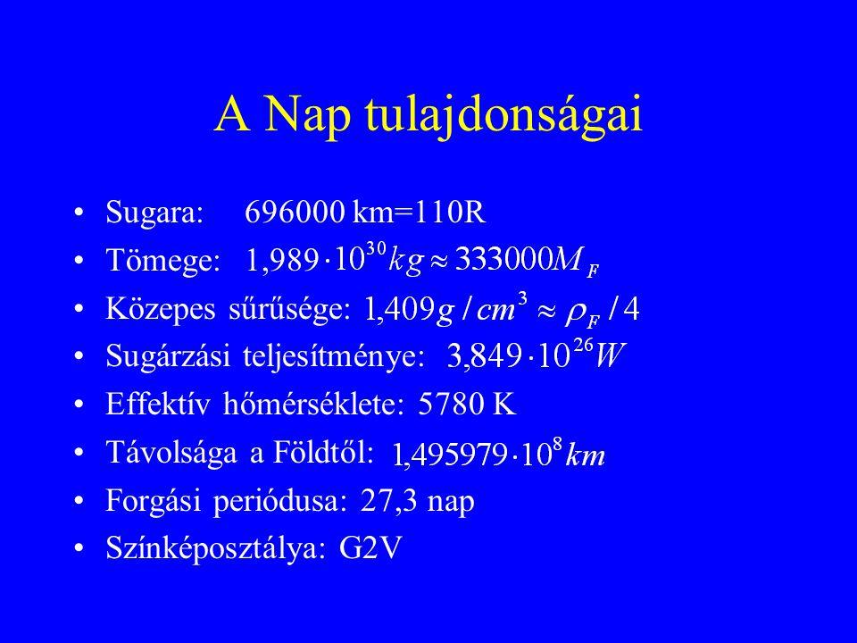 A Nap tulajdonságai Sugara:696000 km=110R Tömege:1,989 Közepes sűrűsége: Sugárzási teljesítménye: Effektív hőmérséklete: 5780 K Távolsága a Földtől: F