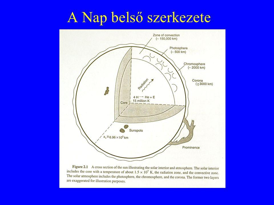 Herzsprung- Russell diagram