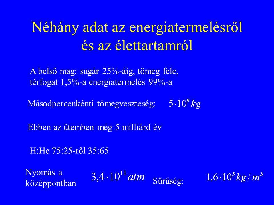 Néhány adat az energiatermelésről és az élettartamról A belső mag: sugár 25%-áig, tömeg fele, térfogat 1,5%-a energiatermelés 99%-a Másodpercenkénti t