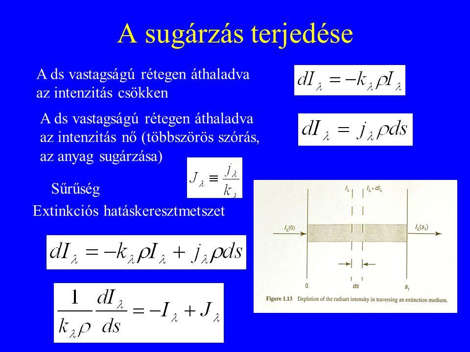 A sugárzás terjedése A ds vastagságú rétegen áthaladva az intenzitás csökken Extinkciós hatáskeresztmetszet A ds vastagságú rétegen áthaladva az inten