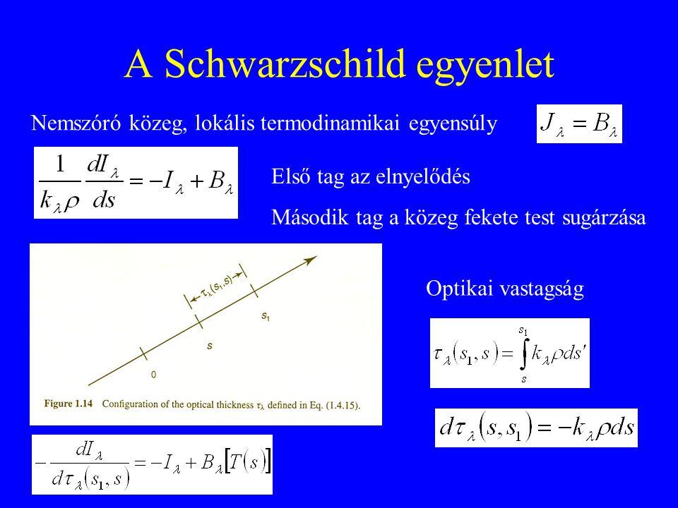 A Schwarzschild egyenlet Nemszóró közeg, lokális termodinamikai egyensúly Első tag az elnyelődés Második tag a közeg fekete test sugárzása Optikai vas