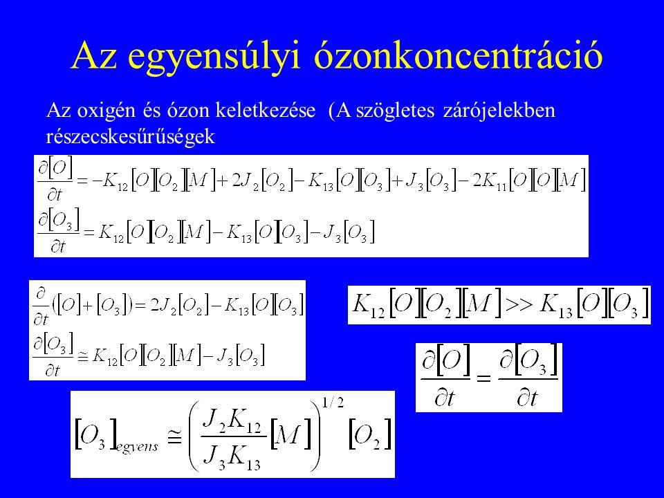 Az egyensúlyi ózonkoncentráció Az oxigén és ózon keletkezése (A szögletes zárójelekben részecskesűrűségek