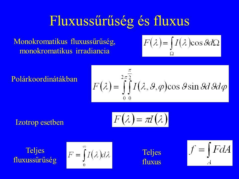 Fluxussűrűség és fluxus Monokromatikus fluxussűrűség, monokromatikus irradiancia Izotrop esetben Polárkoordinátákban Teljes fluxussűrűség Teljes fluxu