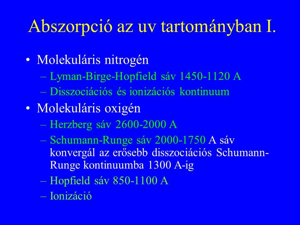 Abszorpció az uv tartományban I. Molekuláris nitrogén –Lyman-Birge-Hopfield sáv 1450-1120 A –Disszociációs és ionizációs kontinuum Molekuláris oxigén