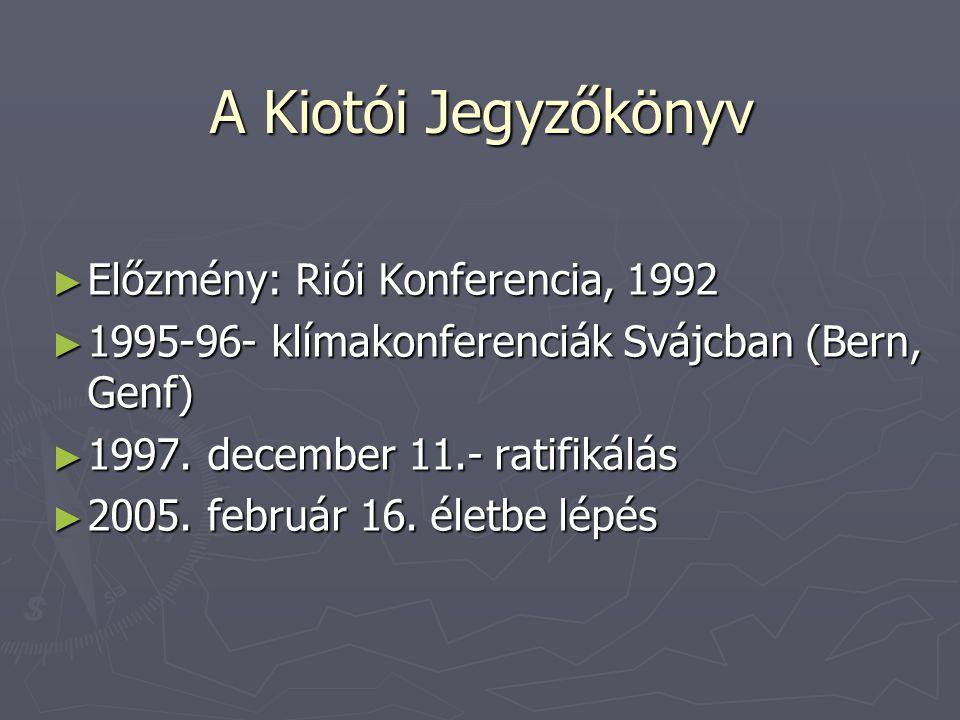 A Kiotói Jegyzőkönyv ► Előzmény: Riói Konferencia, 1992 ► 1995-96- klímakonferenciák Svájcban (Bern, Genf) ► 1997.