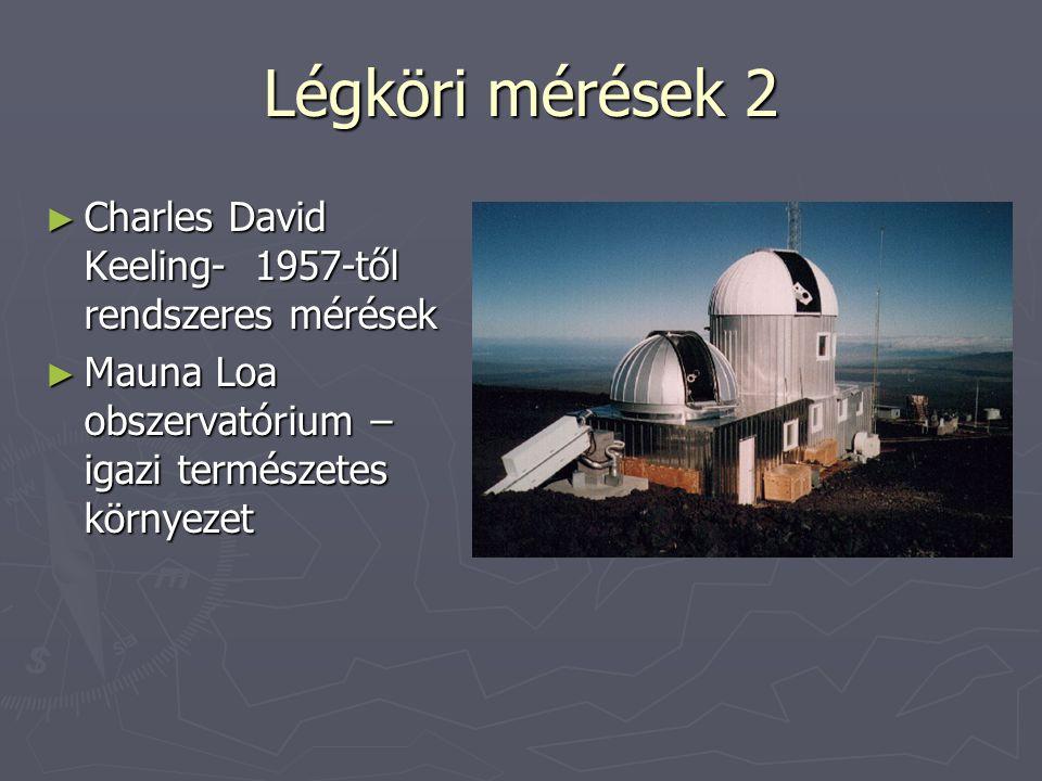 Légköri mérések 2 ► Charles David Keeling- 1957-től rendszeres mérések ► Mauna Loa obszervatórium – igazi természetes környezet