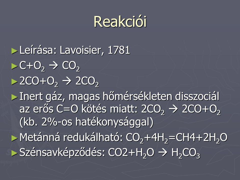 Reakciói ► Leírása: Lavoisier, 1781 ► C+O 2  CO 2 ► 2CO+O 2  2CO 2 ► Inert gáz, magas hőmérsékleten disszociál az erős C=O kötés miatt: 2CO 2  2CO+O 2 (kb.